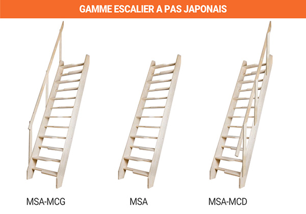 gamme escalier meunier MSA