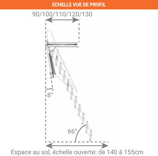 schema escalier escamotable electrique ELEC50 profil