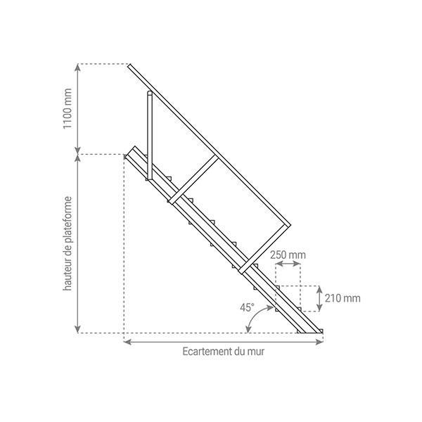 schema escalier industriel 2211