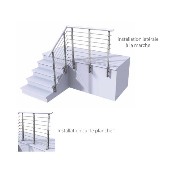 Schéma de la rampe Minimal