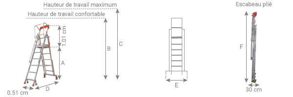 schema de l'escalier roulant