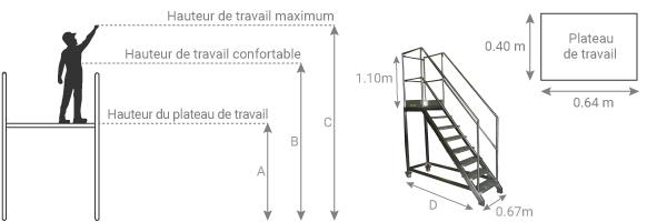 schema escalier inox 400mm