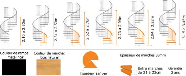 schema de l'escalier gain de place