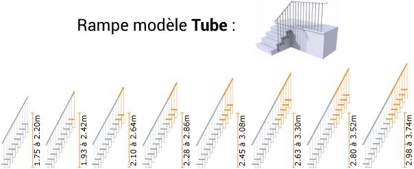 Schéma de l'escalier droit Composity avec Rampe Tube