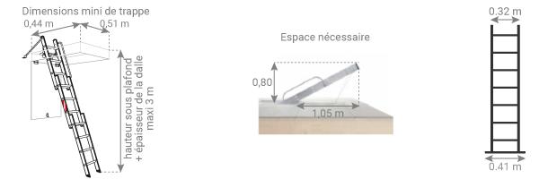 schema de l'escalier escamotable