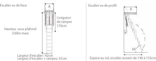 escalier escamotable lectrique escalier motoris pour un acc s facile. Black Bedroom Furniture Sets. Home Design Ideas