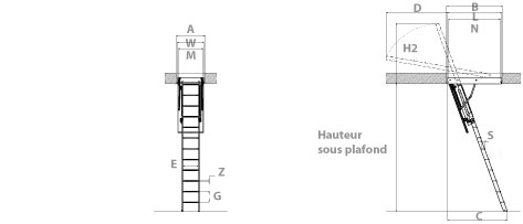 schema de l'escalier escamotable coulissante