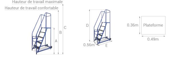 Schéma de l'escalier ESLP