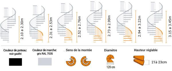 schema de l'escalier hélicoidal métal