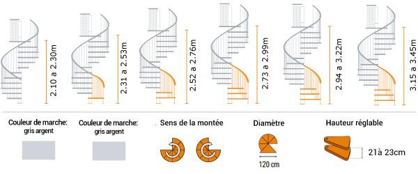 schema de l'escalier helicoidal metal
