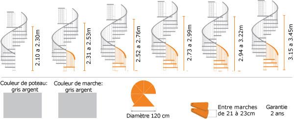 schema de l'escalier metal