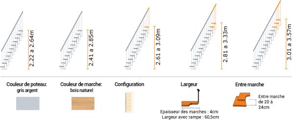 schema de l'escalier meunier bois naturel