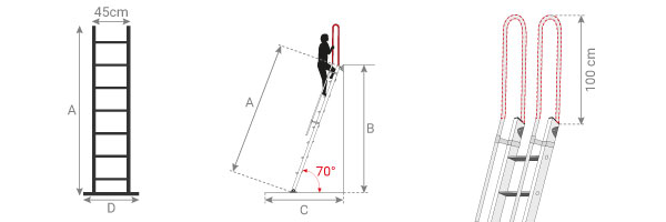 schema escalier meunier S15RVS