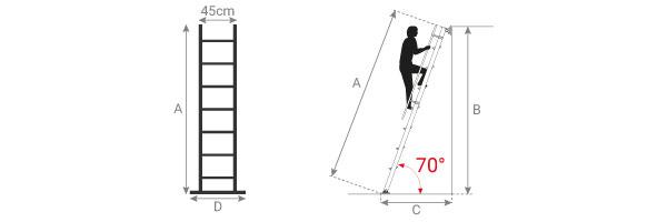 schema escalier meunier S15S