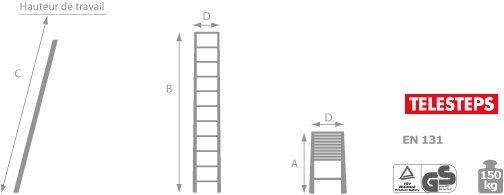 schema de l'escalier pliable 3m80