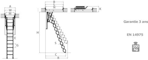 schema de l'escalier pliable