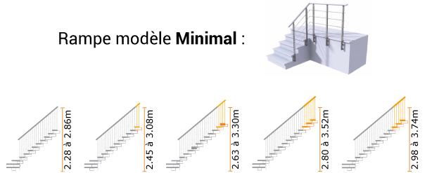 Schéma de l'escalier quart tournant Composity Rampe Minimal