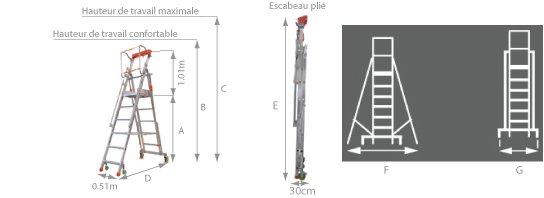 /schema-escalier-rayonnage.jpg