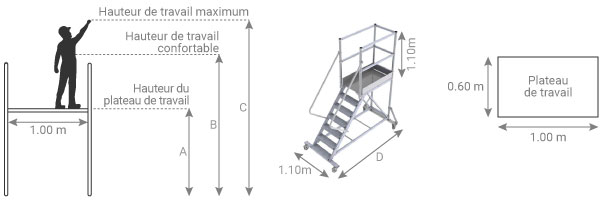 schema escalier roulant PTF100PT