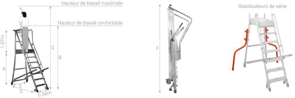 /schema-escalier-roulant-ca.jpg