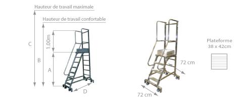 schema de l'escalier roulant pour rayonnage