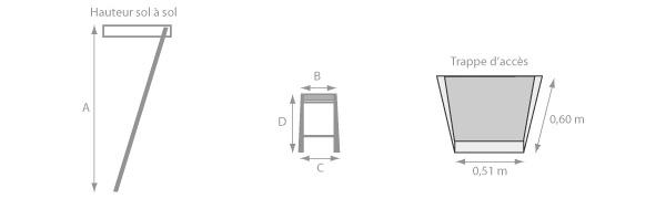 schéma de l'escalier escamotable télescopique