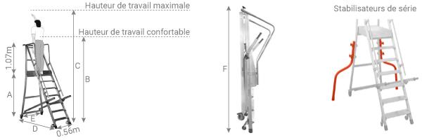 schema escalier traditionnel specifique roulant ca