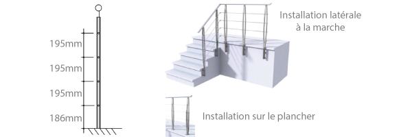 Schéma de la rampe d'escalier Leaf