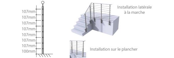 Schéma de la rampe d'escalier Minimal Plus
