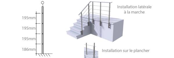 Schéma de la rampe d'escalier Minimal