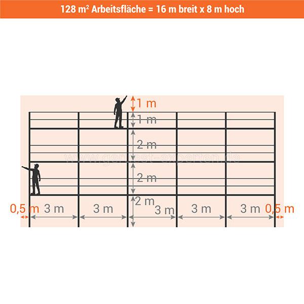 festes geruest arbeitsflaeche 128m2
