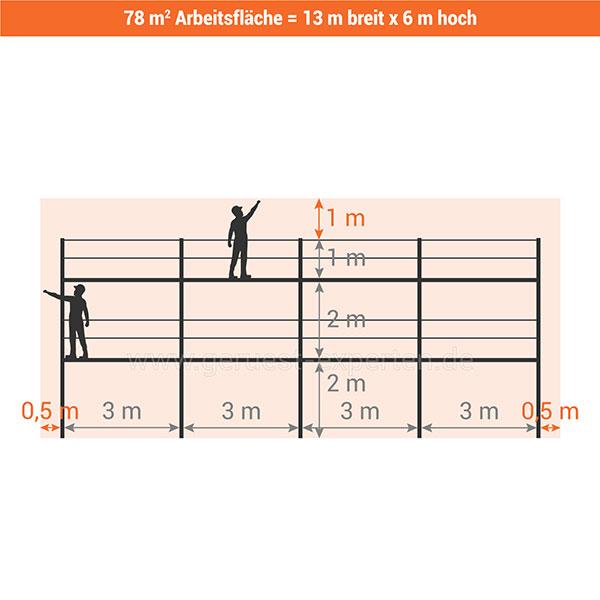 festes geruest arbeitsflaeche 78m2