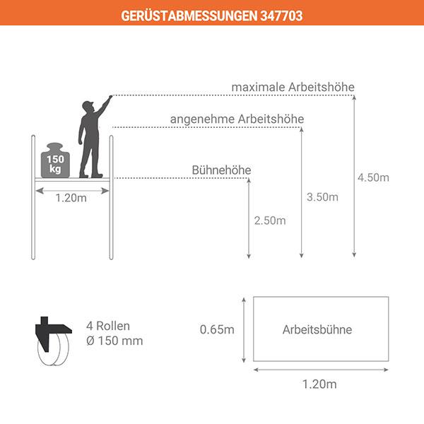 schema geruestgrosse 347703 450mm