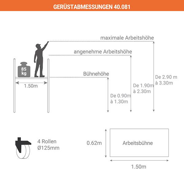 schema geruestgrosse 40 081