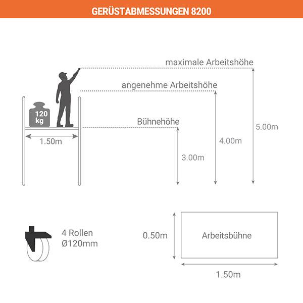 schema geruestgrosse 8200