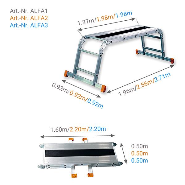 schema plattformleiter ALPHA 2
