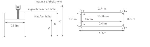schema de l'echafaudage roulant acier