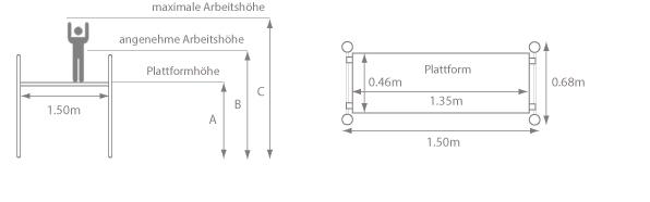 schema de l'echafaudage roulant