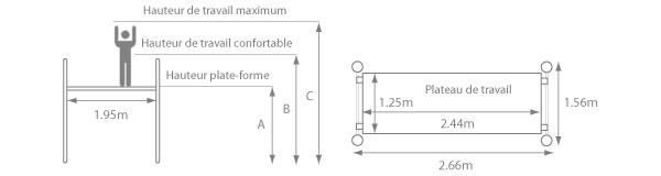 schema de l'échafaudage roulant