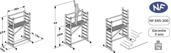 schema de l'echafaudage pour escalier