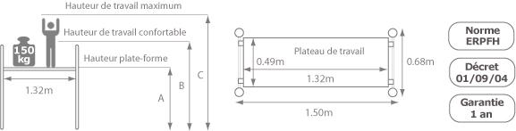 schema de l'échafaudage pour escalier