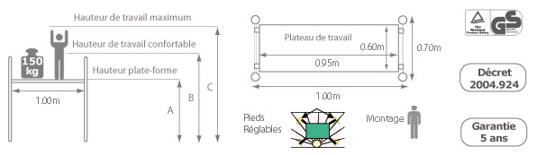 schema echafaudage escalier2