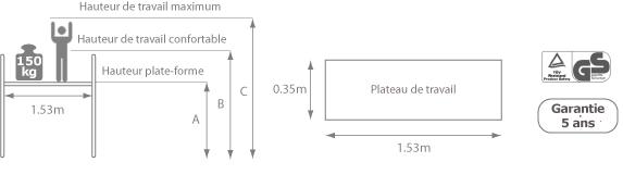 schema de l'échafaudage intérieur