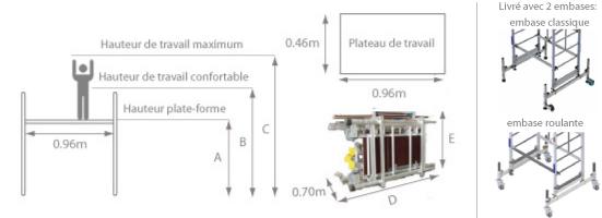schema de l'echafaudage roulant étroit
