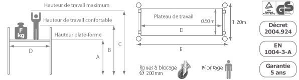 schema echafaudage roulant2