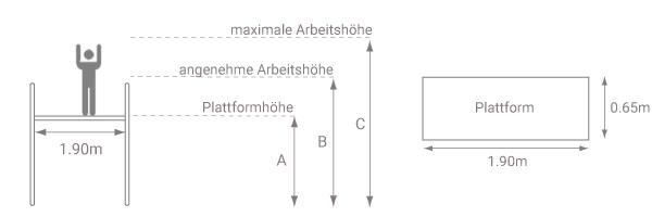 schema Gartengerüst - Bühnenlänge 1,90m