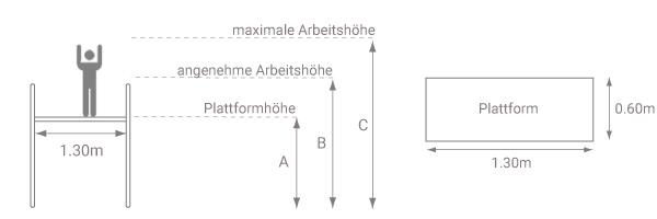 schema gartengeruest bu313th
