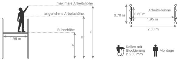 schema echafaudage roulant alu2