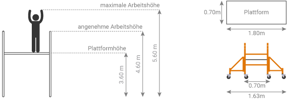 Schéma de l'échafaudage roulant multi-usage