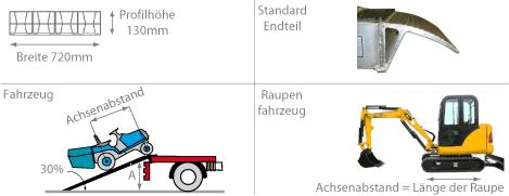 Schema der Auffahrrampe für Schwerlasten